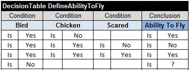 DefineAbilityToFly1