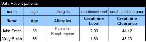 ClinicalGuidelinesPatients
