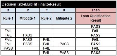 Mitigate3