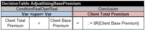 AdjustUsingBasePremium