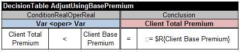 AdjustUsingBasePremium