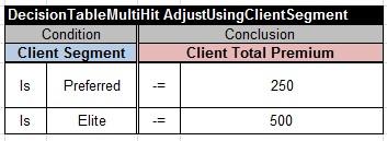 AdjustUsingClientSegment