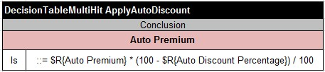 ApplyAutoDiscount