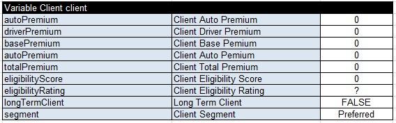 Test1ClientData