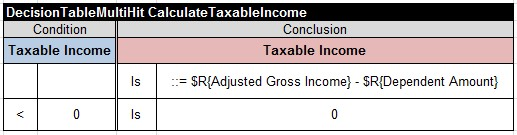 CalculateTaxableIncome1