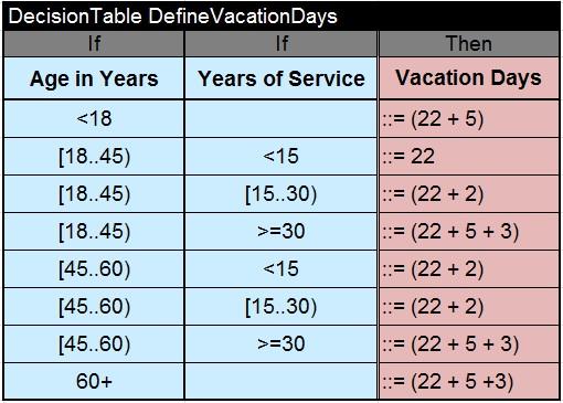 VacationDays1