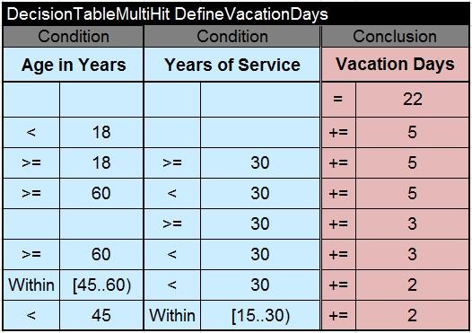 VacationDays2