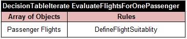 EvaluateFlightForOnePassenger